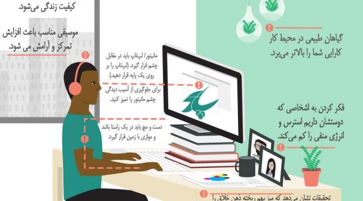 اینفوگرافیک: نکاتی برای افزایش کارایی هنگام کار با کامپیوتر