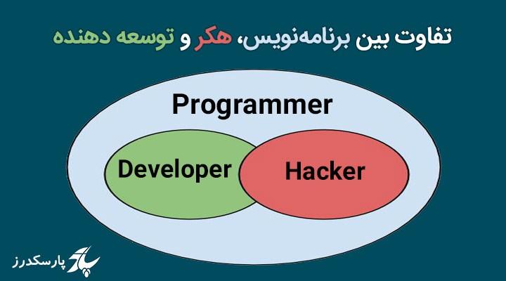 تفاوت بین برنامهنویس، هکر و توسعه دهنده